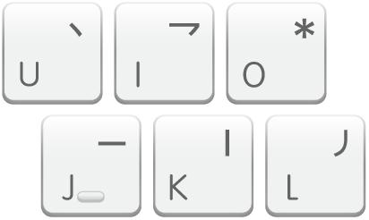 筆畫的鍵盤按鍵對應。