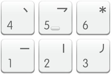 筆畫的數字鍵盤按鍵對應。