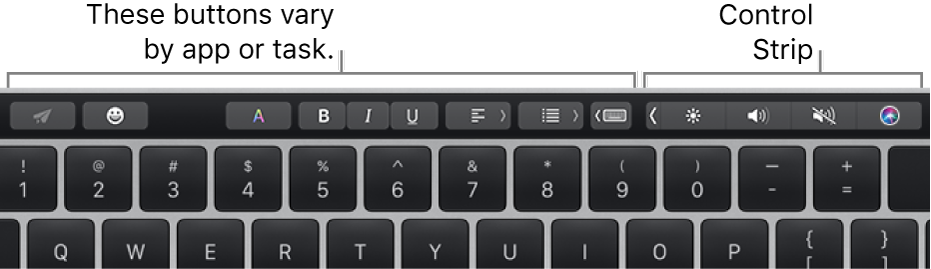 The Touch Bar with buttons that vary by app or task on the left and the collapsed Control Strip on the right.