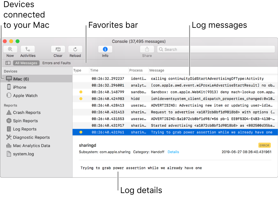 The Console window showing devices connected to your Mac on the left, log messages on the right, and log details on the bottom; there is also a Favorites bar showing your saved searches.