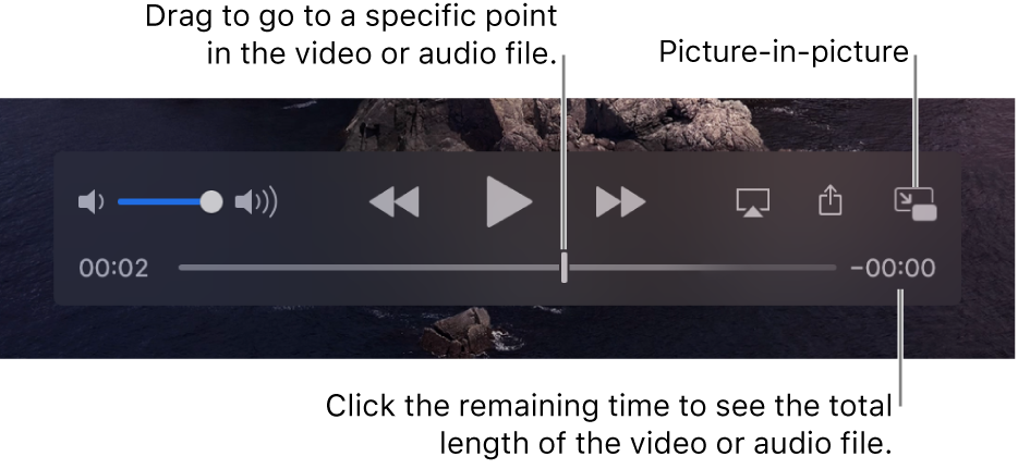 The QuickTime Player playback controls. Along the top are the volume control, the Rewind button, Play/Pause button and Fast-Forward button. At the bottom is the playhead, which you can drag to go to a specific point in the file. The time remaining in the file appears at the bottom right.