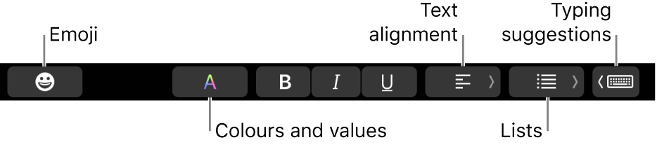 The Touch Bar with buttons from the Mail app that include—from left to right—Emoji, Colours, Bold, Italic, Underline, Alignment, Lists and Typing Suggestions.