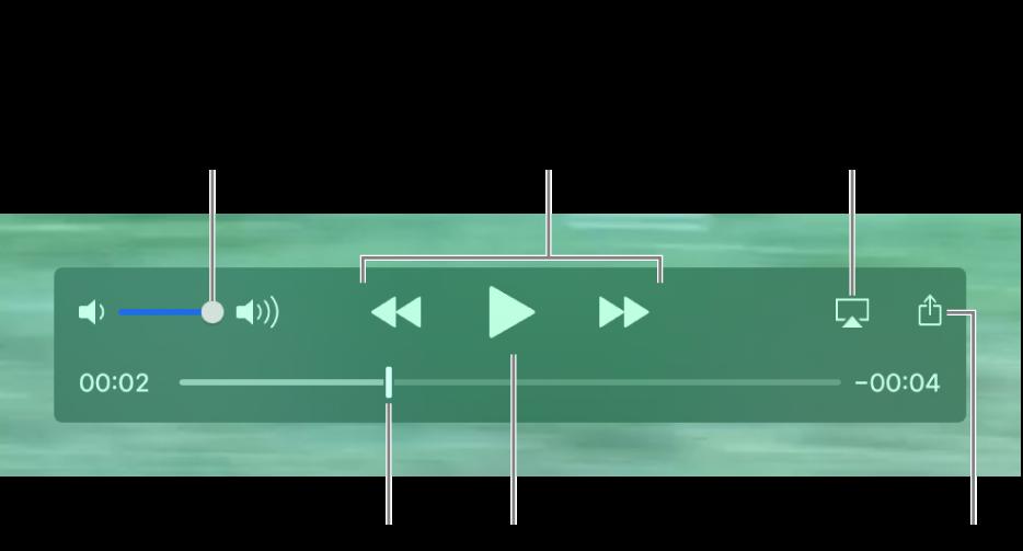Kontroller for volum, spol tilbake, spill av, spol fram og del.