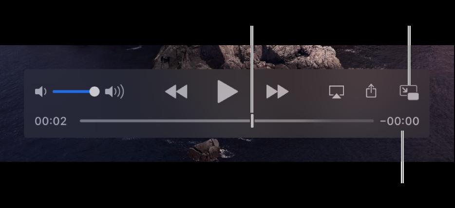 QuickTime Player 播放控制項目。沿着最上方分別為音量控制項目、「回帶」按鈕、「播放/暫停」按鈕和「快轉」按鈕。底部是播放磁頭,讓你在檔案中拖移至特定點。檔案剩餘時間會顯示在右側下方。