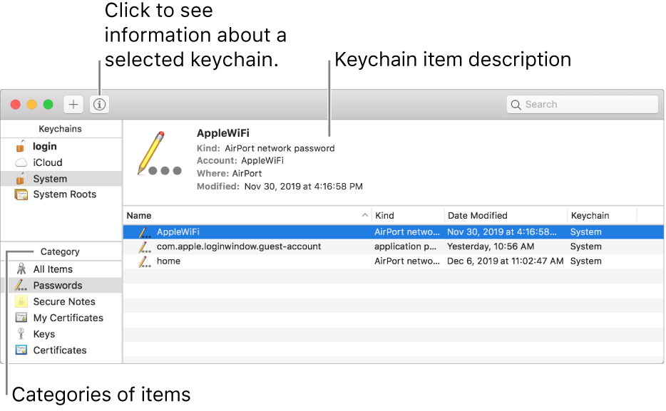 Keychain Access window. At the the top left is a list of your keychains; below that is a list of categories of items in the selected keychain (such as Passwords and Secure Notes). At the bottom right is a list of items in the selected category, and above the list of items is a description of the selected item.