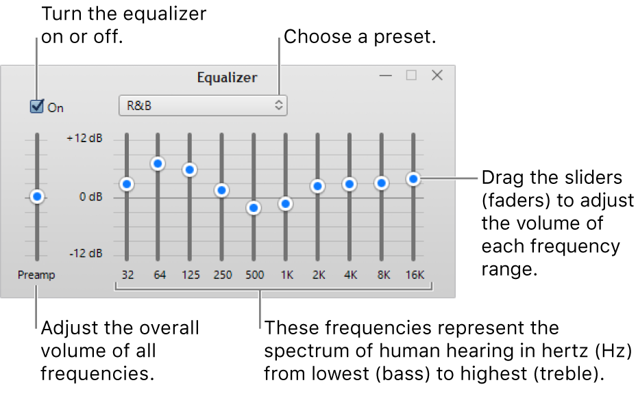 The Equalizer window: The checkbox to turn on the iTunes equalizer is in the upper-left corner. Next to it is the pop-up menu with the equalizer presets. On the far left side, adjust the overall volume of frequencies with the preamp. Below the equalizer presets, adjust the sound level of different frequency ranges which represent the spectrum of human hearing from lowest to highest.