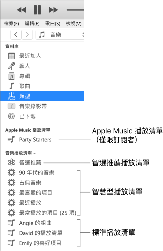 iTunes 側邊欄,顯示多種播放清單類型:Apple Music(訂閱者限定)、「智選推薦」、「智慧型」和標準播放清單。