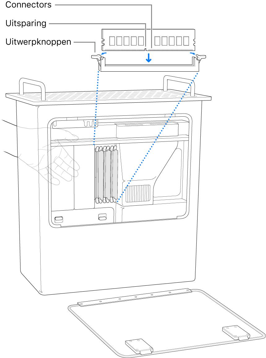 Een MacPro op zijn kant, met de DIMM gemarkeerd.