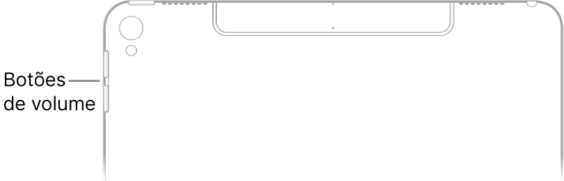 A parte superior traseira do iPad com uma legenda a apontar para o botão de suspender/reativar.
