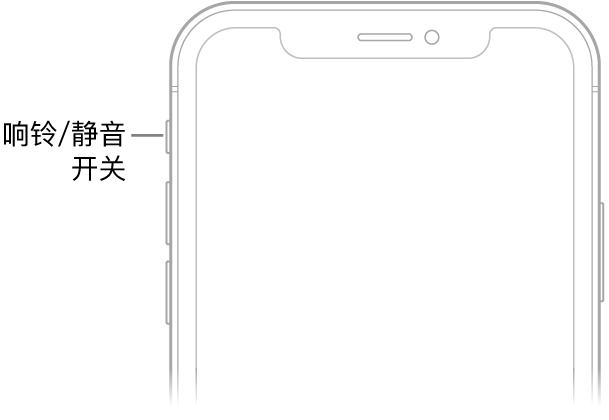 iPhone 正面的上半部分,带有指向响铃/静音开关的标注。