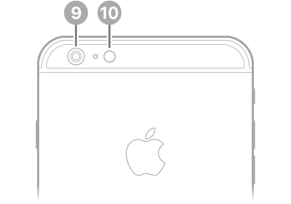 The back view of iPhone 6s Plus.