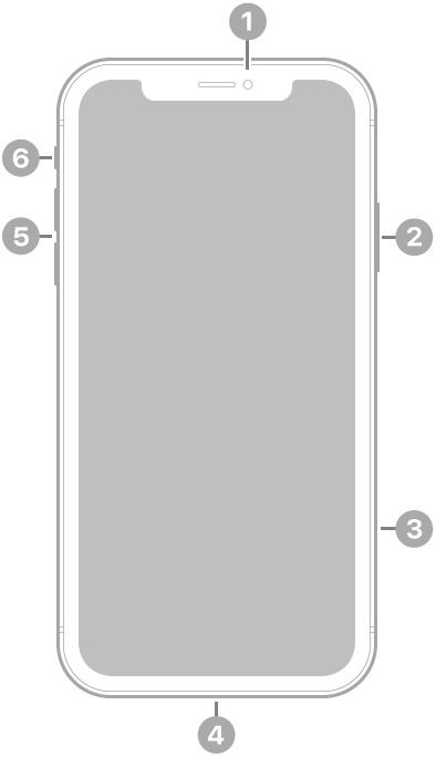 The front view of iPhone.