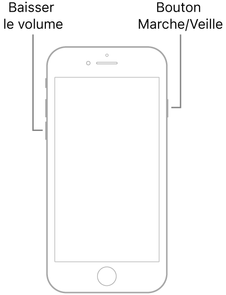 Une illustration d'un iPhone7 avec l'écran orienté vers le haut. Le bouton de diminution du volume se trouve sur le côté gauche de l'appareil, et le bouton Marche/Veille se situe à droite.