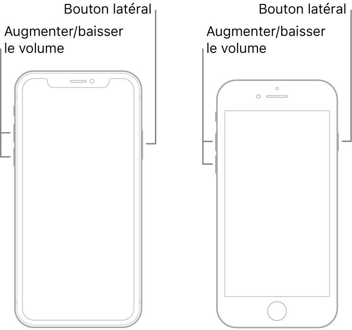 Illustrations de deux modèles d'iPhone avec l'écran orienté vers le haut. Le modèle de gauche ne possède pas de bouton principal, tandis que celui de droite en possède un en bas. Pour les deux modèles, les boutons d'augmentation et de diminution du volume sont présents sur le côté gauche de l'appareil, et un bouton latéral est présent sur le côté droit.