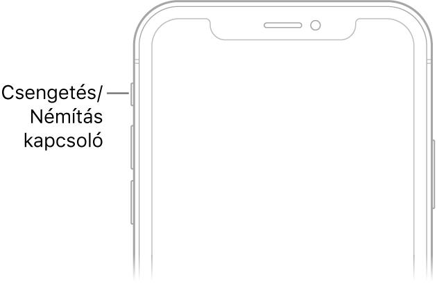 Az iPhone előlapjának felső része, amelyen egy felirat a Csengetés/Némítás kapcsolóra mutat.