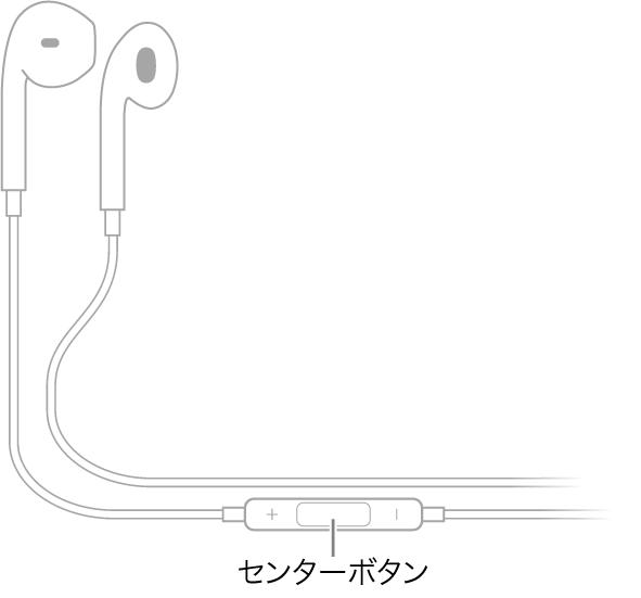 Apple EarPods。右のイヤフォンのコードにセンターボタンが付いています