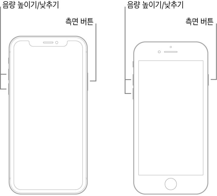 화면이 위로 향하는 두 iPhone 모델 그림. 왼쪽에 있는 모델은 홈 버튼이 없으며 오른쪽에 있는 모델은 기기 하단에 홈 버튼이 있음. 두 모델 모두 음량 높이기 버튼과 음량 낮추기 버튼이 기기 왼쪽에 있고 측면 버튼이 오른쪽에 있음.