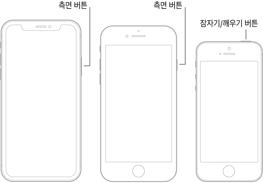 iPhone의 측면 버튼 및 잠자기/깨우기 버튼의 위치를 나타내는 그림.