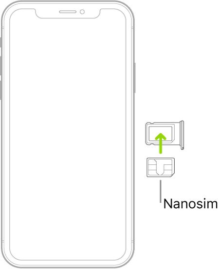 Een nanosimkaart wordt in de houder van de iPhone geplaatst, met de schuine hoek naar rechtsboven gericht.