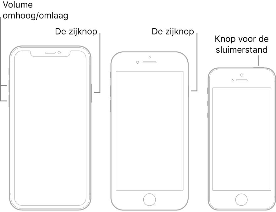 Illustraties van drie iPhone-modellen, elk met het scherm naar boven gericht. In de illustratie helemaal links zitten de volumeknoppen aan de linkerkant van het apparaat. Aan de rechterkant zit de zijknop. In de illustratie in het midden zit de zijknop aan de rechterkant van het apparaat. In de illustratie helemaal rechts zit de sluimerknop aan de bovenkant van het apparaat.