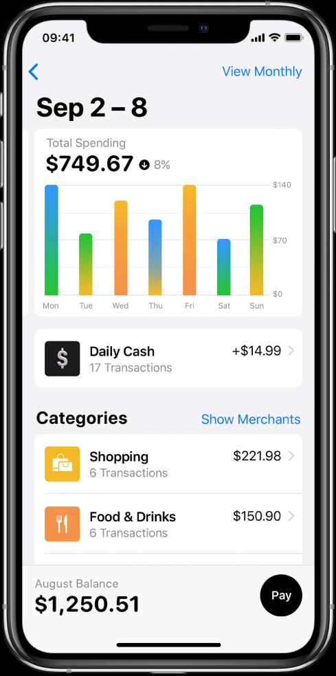 Et diagram som viser pengebruk hver dag i en uke, inntjente Daily Cash og pengebruk i kategoriene Shopping og Mat og drikke.