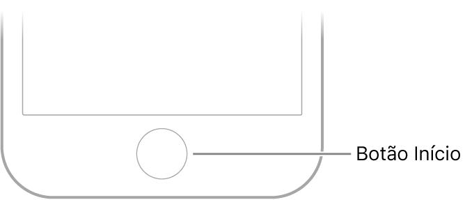 O botão de Início, na parte inferior do iPhone.