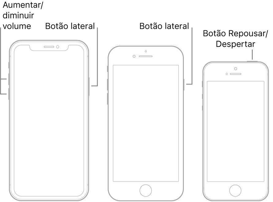 Ilustrações de três tipos de modelos de iPhone, todos com as telas viradas para cima. A ilustração mais à esquerda mostra os botões aumentar volume e diminuir volume do lado esquerdo do dispositivo. O botão lateral é mostrado à direita. A ilustração do meio mostra o botão lateral do lado direito do dispositivo. A ilustração mais à direita mostra o botão Repousar/Despertar na parte superior do dispositivo.