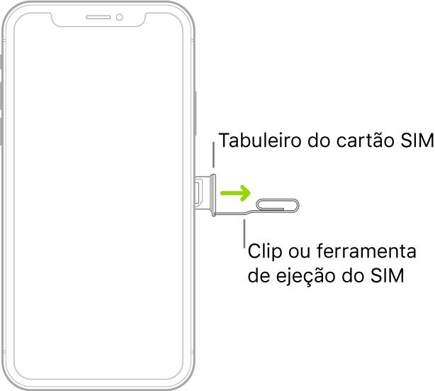 É inserido um clip ou uma ferramenta de ejeção do cartão SIM no orifício do tabuleiro, no lado direito do iPhone, para ejetar e remover o tabuleiro.
