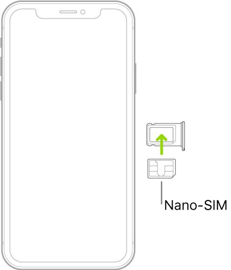 Um cartão nano‑SIM a ser inserido no tabuleiro do iPhone; o canto angular está na parte superior direita.
