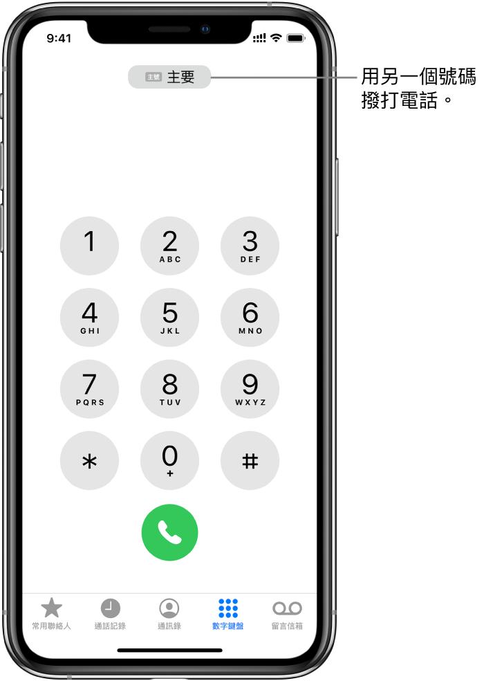 「電話」數字鍵盤。沿着畫面底部,由左至右的分頁為「常用聯絡人」、「通話記錄」、「通訊錄」、「數字鍵盤」和「留言信箱」。