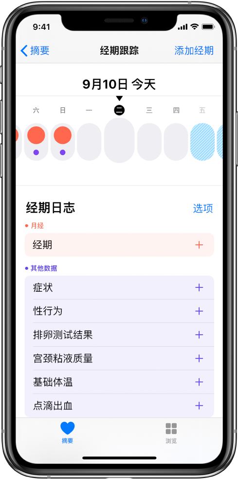 """""""经期跟踪""""屏幕顶部显示一周的时间线。前三天以红色实心圆圈标记,后两天呈浅蓝色。时间线下方是添加经期相关信息和症状等的选项。"""