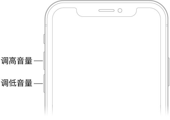 iPhone 正面的上半部分,左上方是调高音量和调低音量按钮。