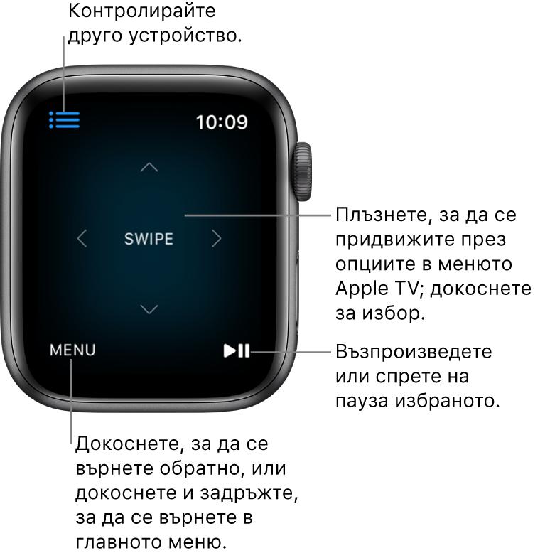 Екран на Apple Watch, когато се използва за дистанционно. Бутонът Menu (Меню) е долу вляво, а бутонът Play/Pause (Възпроизвеждане/Пауза) е долу вдясно. Бутонът Menu (Меню) е горе вляво.