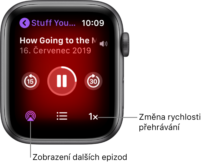 Obrazovka Právě hraje vPodcastech zobrazující název pořadu, název epizody, datum, tlačítko pro přeskočení o15 sekund zpět, tlačítko Pozastavit, tlačítko pro přeskoční o30 sekund vpřed, tlačítko Epizody, ukazatel hlasitosti atlačítko rychlosti přehrávání.