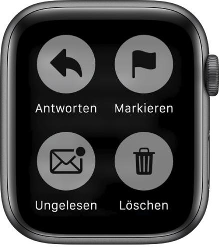 Wenn du auf das Display drückst, während auf der AppleWatch eine Nachricht angezeigt wird, erscheinen vier Tasten auf dem Bildschirm: Antworten, Markieren, Ungelesen und Löschen.