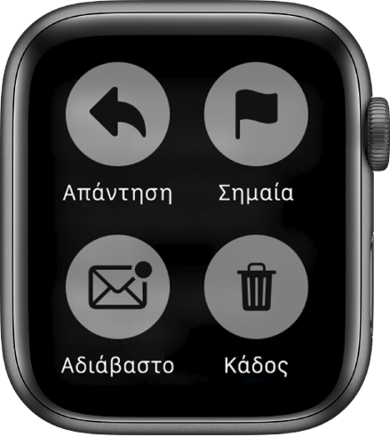 Όταν πιέζετε την οθόνη κατά την προβολή ενός μηνύματος στο Apple Watch, εμφανίζονται τέσσερα κουμπιά στην οθόνη: Απάντηση, Σημαία, Αδιάβαστο, Κάδος.