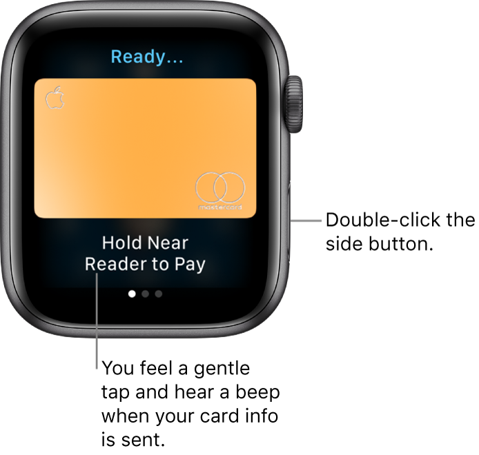 "Apple Pay screen with ""Ready"" at the top and ""Hold Near Reader to Pay"" at the bottom; you feel a gentle tap and hear a beep when your card info is sent."