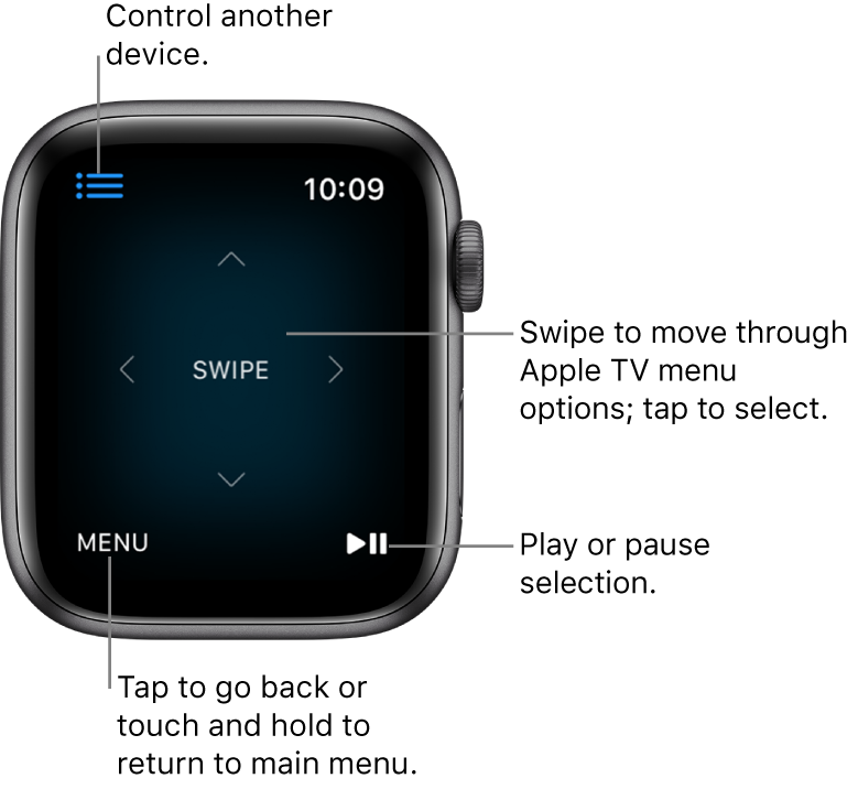 The Apple Watch display while being used as a remote control. The Menu button is at the bottom left and the Play/Pause button is at the bottom right. The Menu button is at the top left.