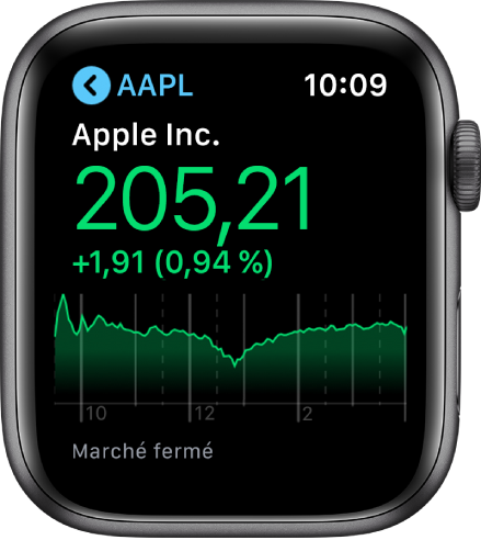 Informations sur une action dans l'app Bourse.