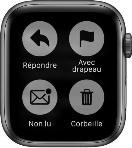 Si vous appuyez sur l'écran lorsqu'un message est affiché sur l'AppleWatch, quatre boutons s'affichent: Répondre, Drapeau, Non lu et Corbeille.