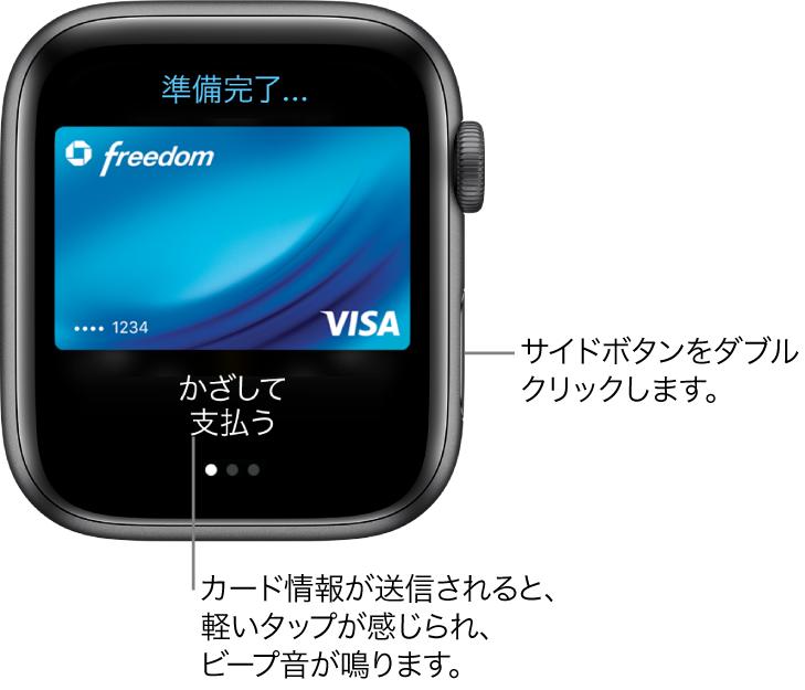 Apple Payの画面。上部に「準備完了」ボタンがあり、下部に「リーダーにかざして支払う」と表示されています。カード情報が送信されると、軽い触覚があり、ビープ音が鳴ります。