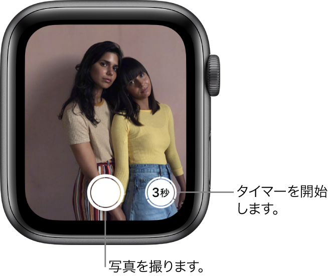 Apple Watchをカメラリモートとして使用しているときは、iPhoneカメラのイメージがApple Watchの画面に表示されます。中央下に「写真を撮影」ボタンがあり、その右に「…秒後に写真を撮影」ボタンがあります。写真を撮ると、「フォトビューア」ボタンが左下に表示されます。