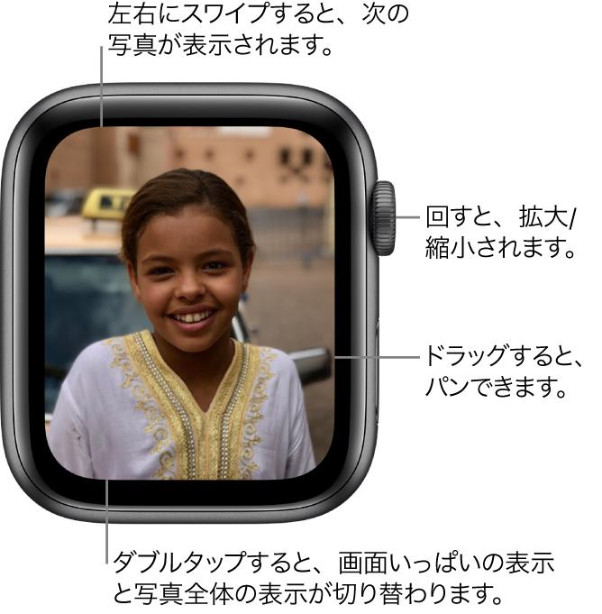 写真を表示しているときは、Digital Crownを回して写真を拡大/縮小したり、ドラッグしてパンしたりできます。さらに、写真をダブルタップすると、写真全体が表示されたり、画面いっぱいに表示されたりします。左または右にスワイプすると、次の写真が表示されます。