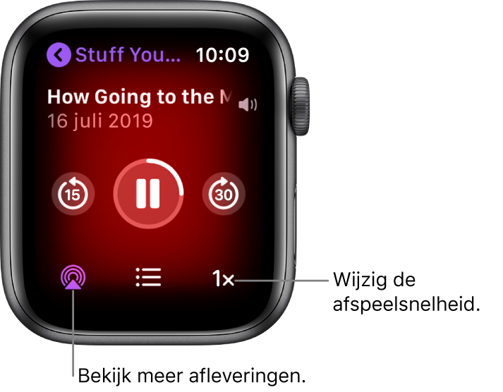 Het Podcasts-scherm Huidige met de titel van het programma, de titel van de afleveringen, de knop waarmee je 15seconden achteruit springt, de pauzeknop, de knop waarmee je 30seconden vooruit springt, de afleveringenknop, de volume-indicator en de afspeelsnelheidknop.