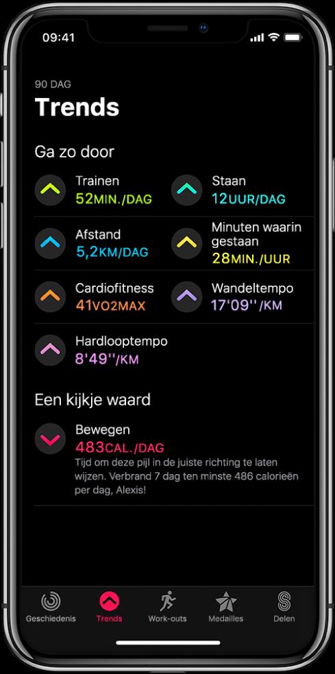 Het tabblad 'Trends' in de Activiteit-app op de iPhone. Onder 'Trends' boven in het scherm staan enkele gegevens. Je ziet onder meer 'Trainen', 'Staan' en 'Afstand'. 'Bewegen' staat onder 'Een kijkje waard'.