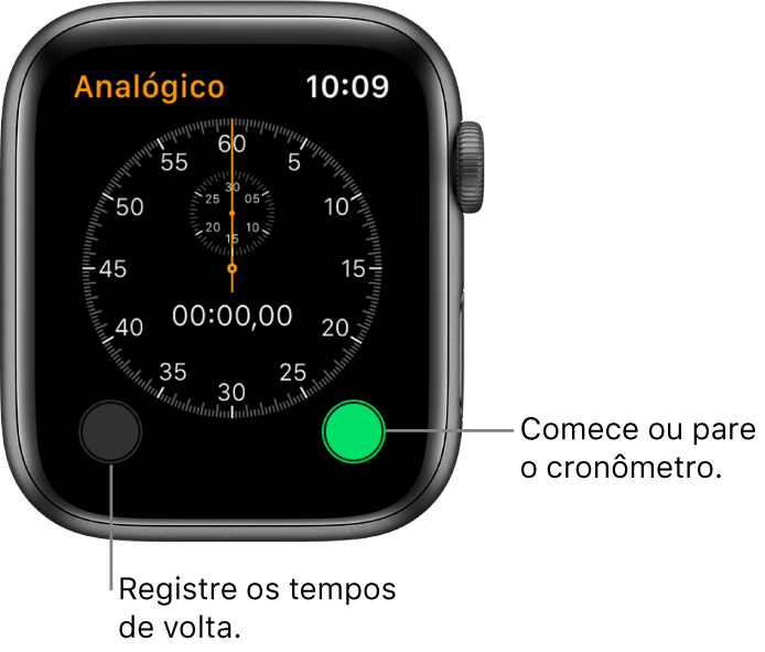 Tela do cronômetro analógico. Toque no botão da direita para iniciá-lo e pará-lo, e no botão da esquerda para registrar tempos de volta.