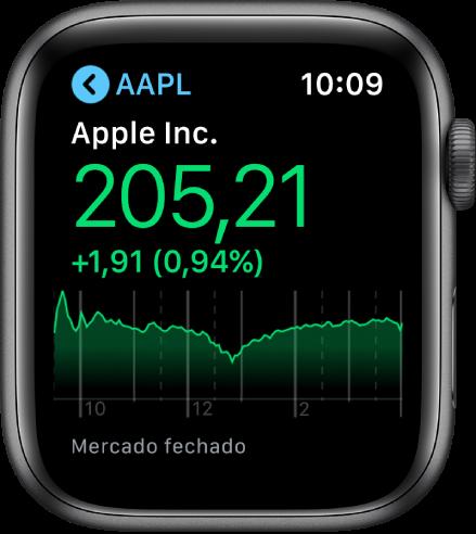 Informações sobre uma ação no app Bolsa.