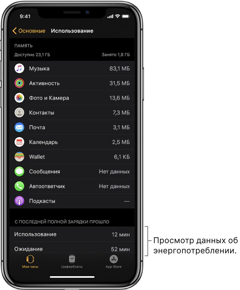 В нижней половине экрана «Использование» в приложении AppleWatch отображаются значения энергопотребления в режимах «Использование», «Ожидание» и «Экорежим».