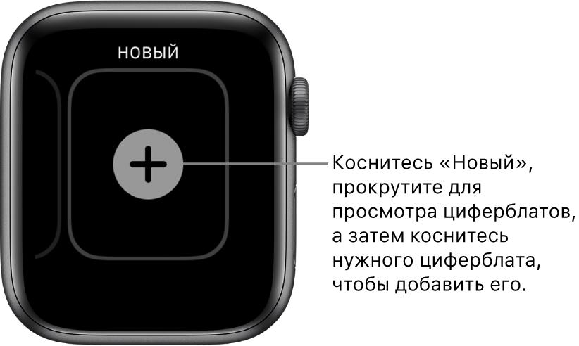 Экран нового циферблата. В центре отображается кнопка «+». Коснитесь, чтобы добавить новый циферблат.
