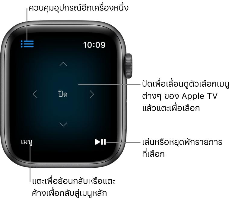 หน้าจอ AppleWatch ขณะใช้เป็นรีโมทคอนโทรล ปุ่มเมนูจะอยู่ที่ด้านซ้ายล่างสุด และปุ่มเล่น/หยุดพักจะอยู่ที่ด้านขวาล่างสุด ปุ่มเมนูจะอยู่ด้านซ้ายบนสุด